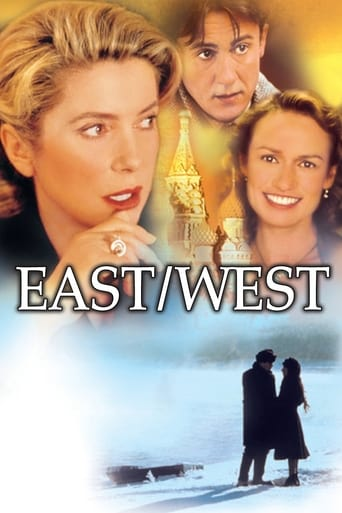 Poster of Est - Ouest