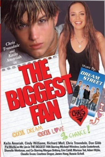Poster of The Biggest Fan