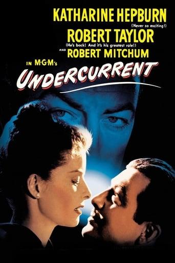 Poster of Undercurrent