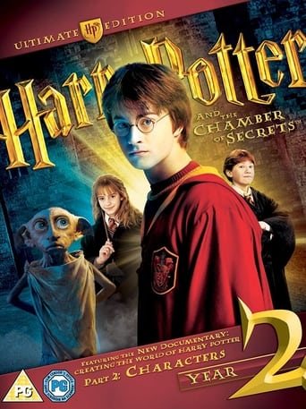 Creating the World of Harry Potter, Part 2: Characters