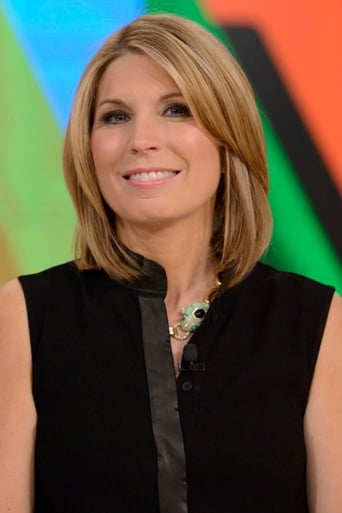 Nicolle Wallace alias The View Host
