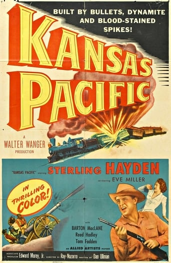 Poster of Kansas Pacific