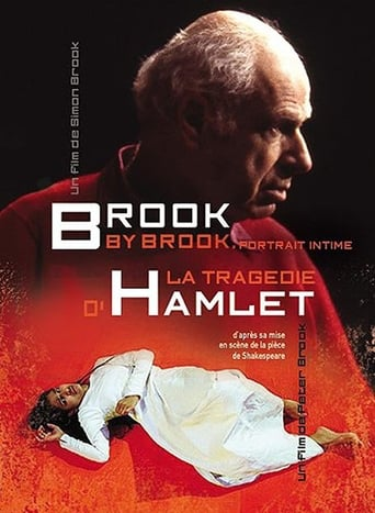 Poster of The Tragedy of Hamlet