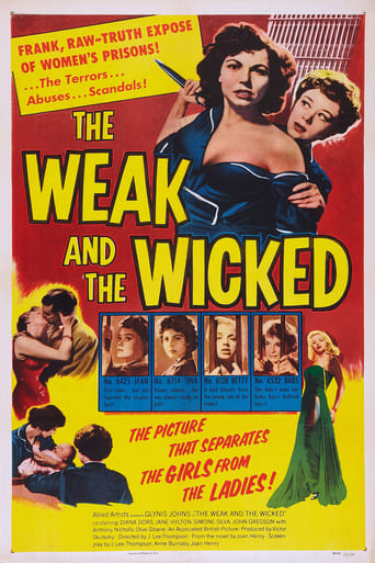 Poster of The Weak and the Wicked