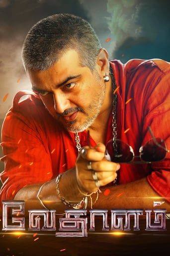 Poster of Vedhalam