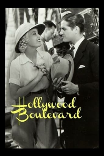 Poster of Hollywood Boulevard