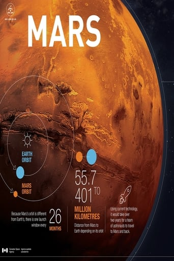 Poster of Mars: Pioneering the Planet