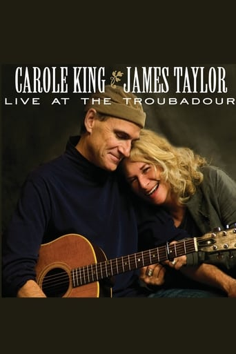 Poster of Carole King & James Taylor: Live at the Troubadour