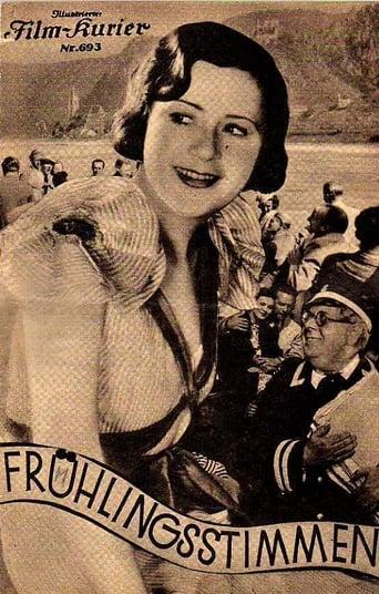 Poster of Frühlingsstimmen