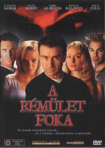 Poster of A rémület foka