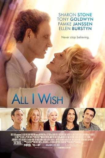 Poster of All I Wish