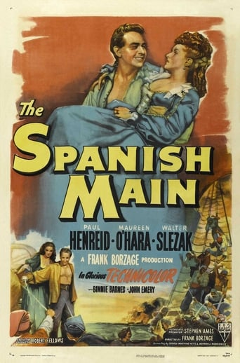 Poster of The Spanish Main