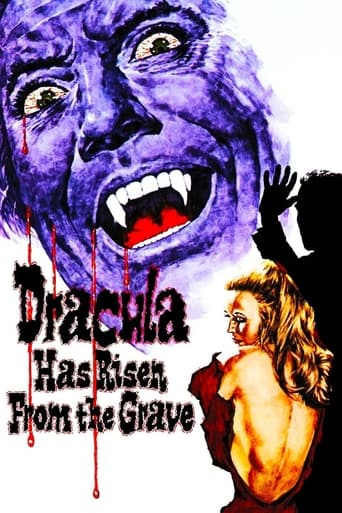 Dracula Has Risen from the Grave image