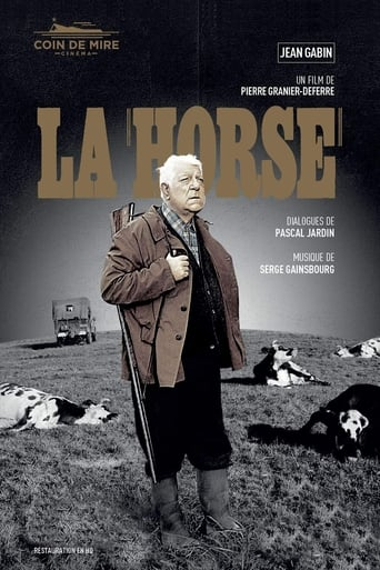 Poster of The Horse