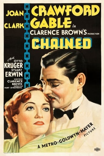 Poster of Chained
