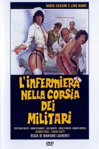 Poster of The Nurse in the Military Madhouse