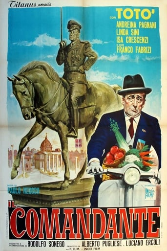 Poster of The Commandant