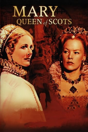 Watch Mary, Queen of Scots 1971 full online free