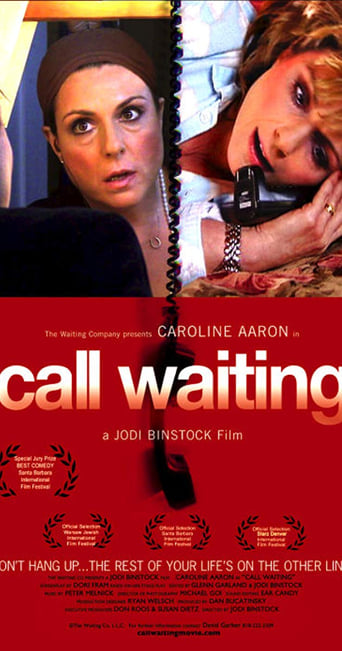 Poster of Call Waiting
