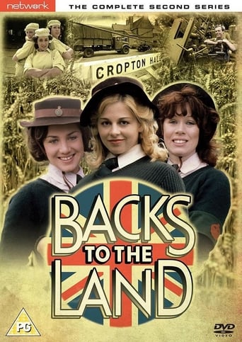 Poster of Backs to the Land