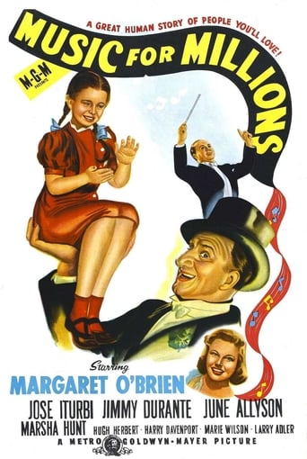 Music for Millions (1944)