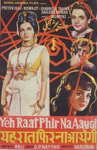 Poster of Yeh Raat Phir Na Aaygi