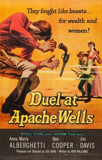 Poster of Duel at Apache Wells