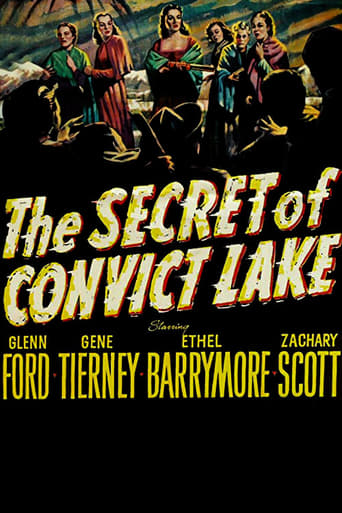 Poster of The Secret of Convict Lake