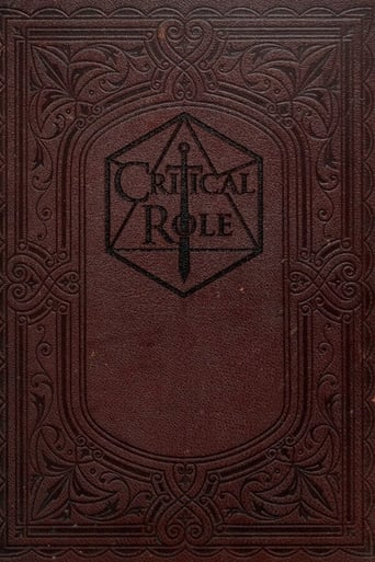 Poster of Critical Role
