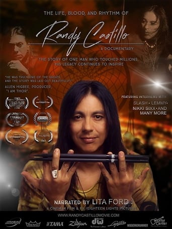 Poster of The Life, Blood and Rhythm of Randy Castillo