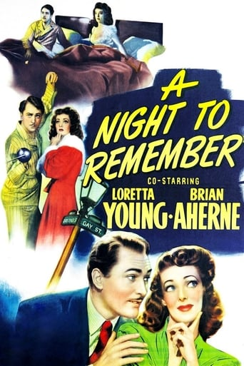 Poster of A Night to Remember