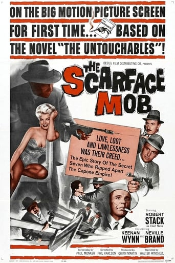 Poster of The Scarface Mob