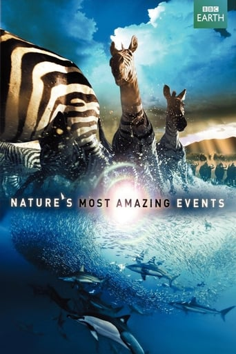 Poster of Nature's Most Amazing Events