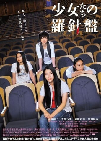 Poster of Girls' Compass