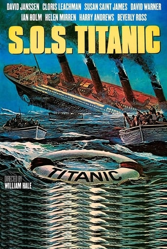 Poster of S.O.S. Titanic