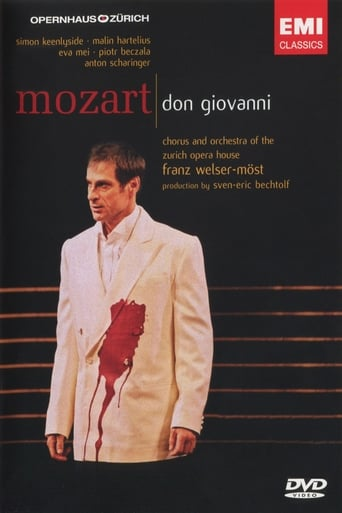 Poster of Don Giovanni - Zurich