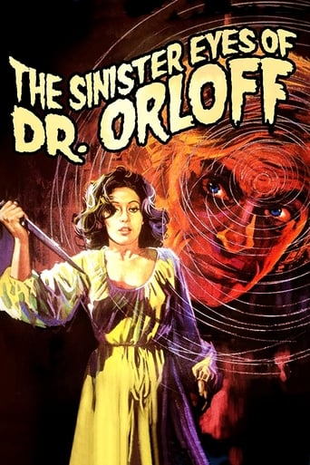 Poster of The Sinister Eyes of Dr. Orloff