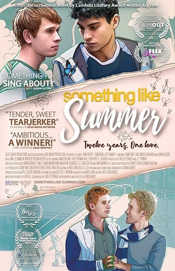 Poster of Something Like Summer
