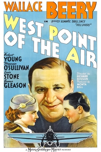 Poster of West Point of the Air