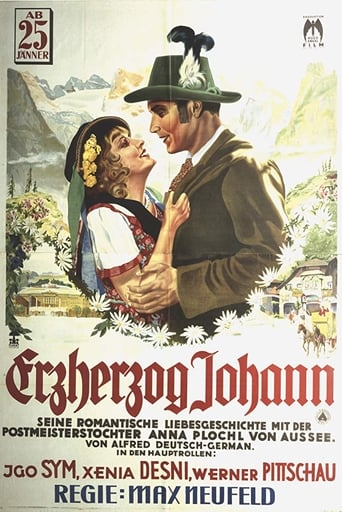 Poster of Erzherzog Johann