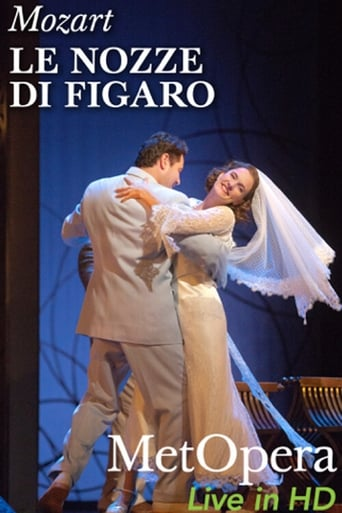 Poster of Mozart: The Marriage of Figaro