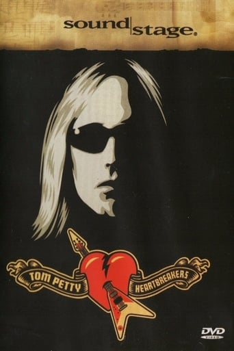 Poster of Tom Petty & The Heartbreakers: Live in Concert
