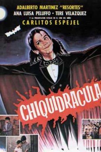 Poster of Chiquidracula