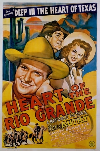 Poster of Heart of the Rio Grande
