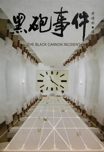 Poster of The Black Cannon Incident