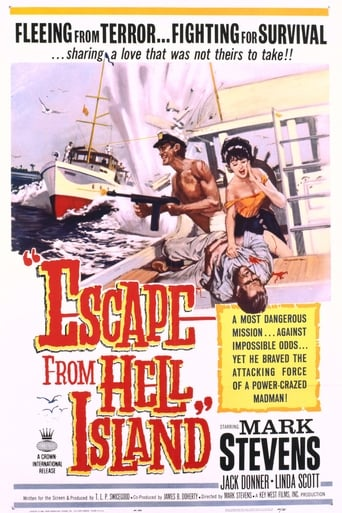 Poster of Escape from Hell Island