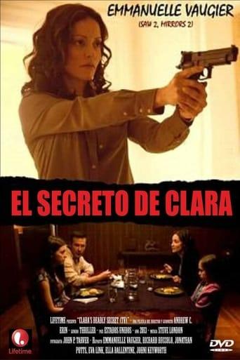 Poster of Clara's Deadly Secret