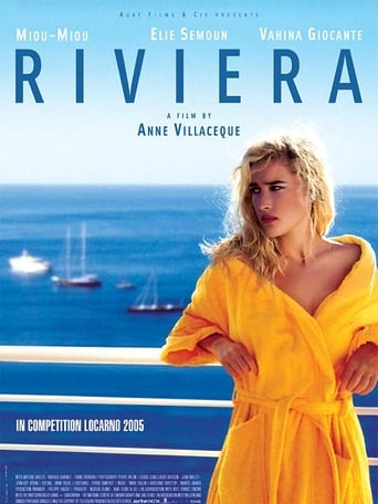 Poster of Riviera