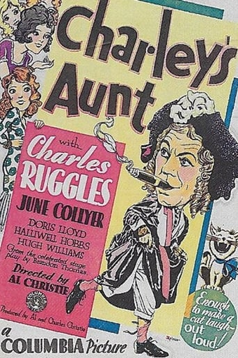 Poster of Charley's Aunt