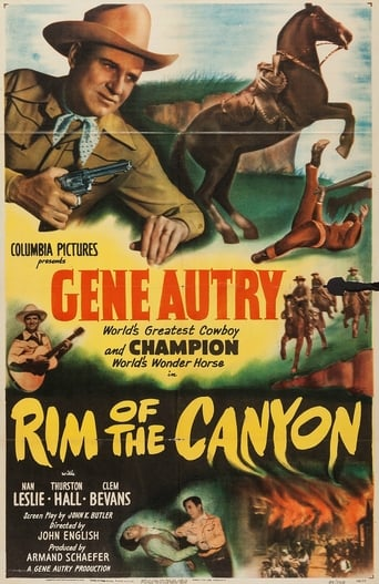 Poster of Rim of the Canyon
